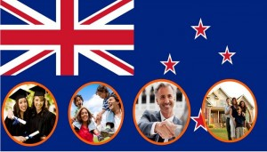 Immigrate-to-New-Zealand